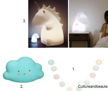 sélection lampe chambre enfant - Cultureandbeaute