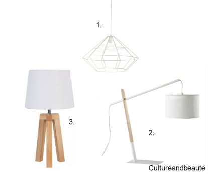 sélection lampe industriel - Cultureandbeaute
